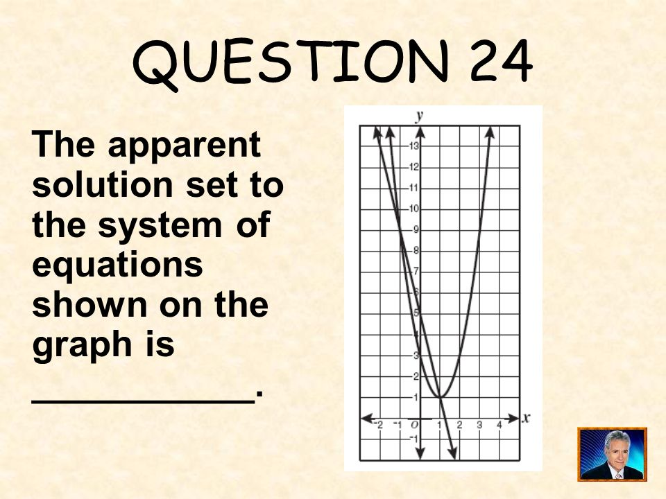 QUESTION 24 The apparent solution set to the system of equations shown on the graph is ___________.