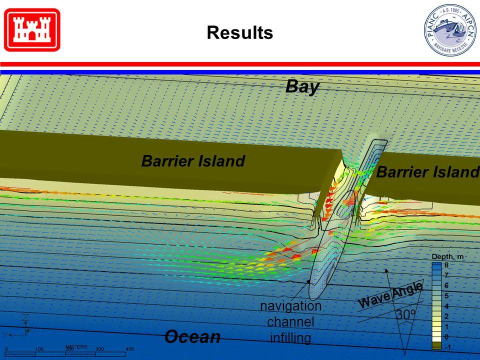 Barrier Island Ocean Bay navigation channel infilling 30º Results