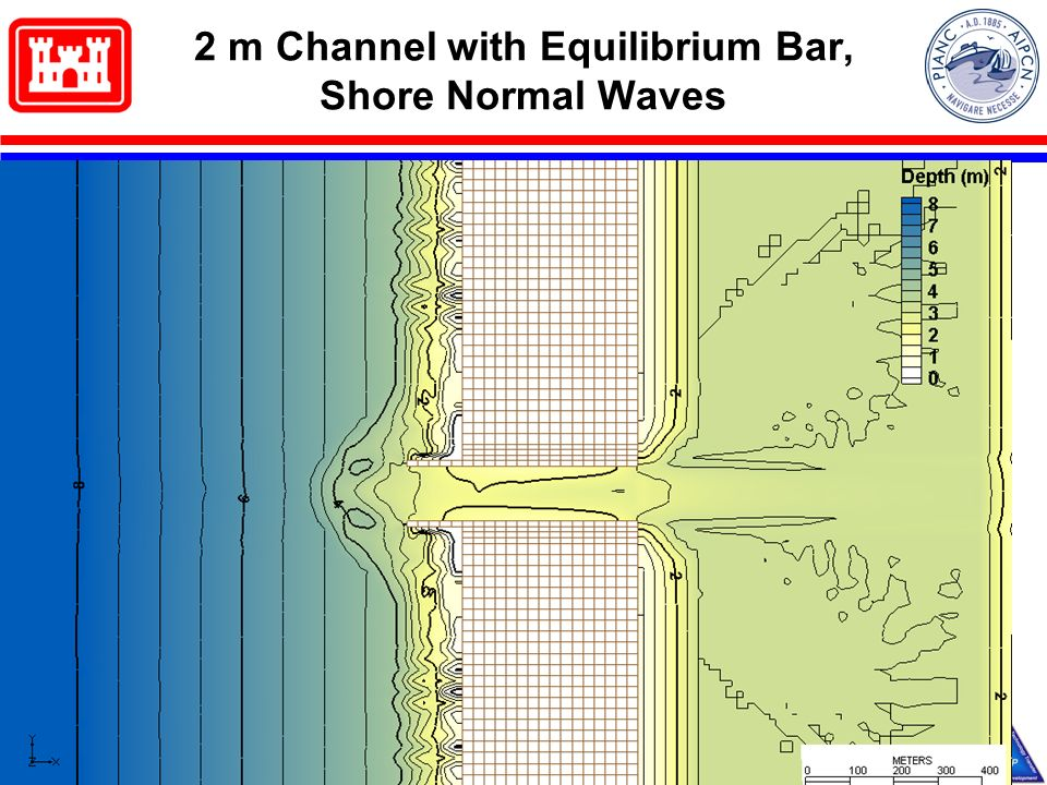 2 m Channel with Equilibrium Bar, Shore Normal Waves