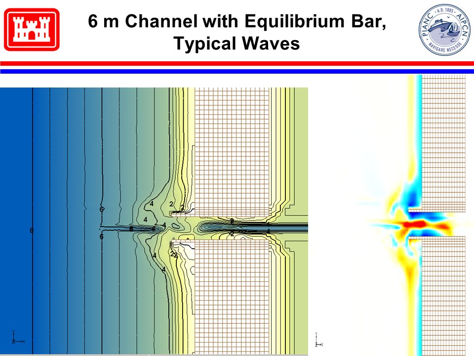 6 m Channel with Equilibrium Bar, Typical Waves