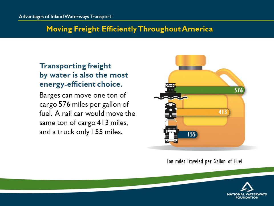 Transporting freight by water is also the most energy-efficient choice.