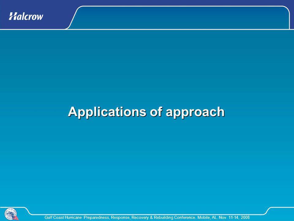 Gulf Coast Hurricane Preparedness, Response, Recovery & Rebuilding Conference. Mobile, AL. Nov. 11-14, 2008 Applications of approach