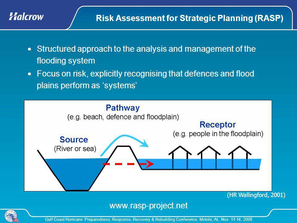 Gulf Coast Hurricane Preparedness, Response, Recovery & Rebuilding Conference. Mobile, AL. Nov. 11-14, 2008 Risk Assessment for Strategic Planning (RA
