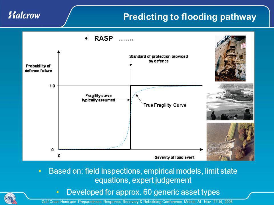 Gulf Coast Hurricane Preparedness, Response, Recovery & Rebuilding Conference. Mobile, AL. Nov. 11-14, 2008 Predicting to flooding pathway True Fragil