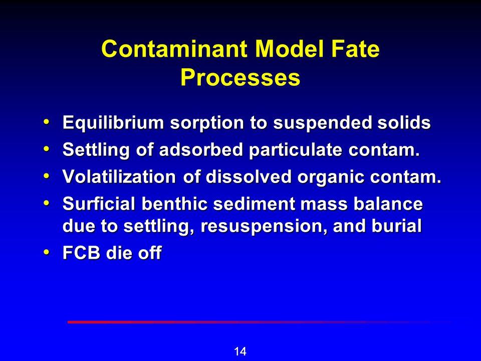 14 Contaminant Model Fate Processes Equilibrium sorption to suspended solids Equilibrium sorption to suspended solids Settling of adsorbed particulate contam.