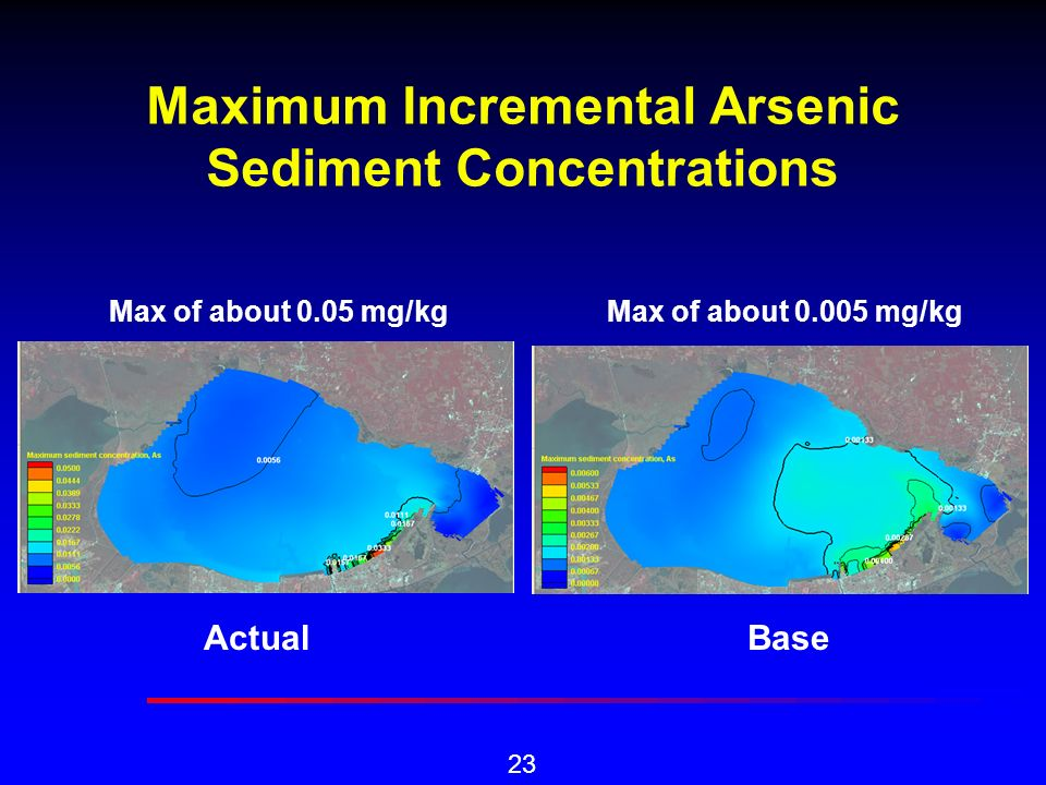 23 Maximum Incremental Arsenic Sediment Concentrations ActualBase Max of about 0.05 mg/kgMax of about 0.005 mg/kg
