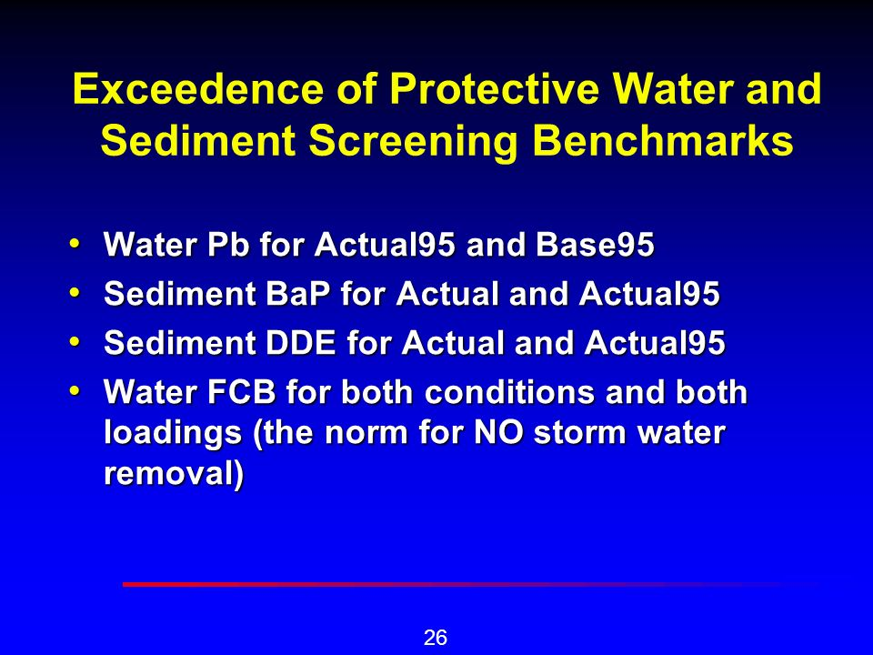 26 Exceedence of Protective Water and Sediment Screening Benchmarks Water Pb for Actual95 and Base95 Water Pb for Actual95 and Base95 Sediment BaP for Actual and Actual95 Sediment BaP for Actual and Actual95 Sediment DDE for Actual and Actual95 Sediment DDE for Actual and Actual95 Water FCB for both conditions and both loadings (the norm for NO storm water removal) Water FCB for both conditions and both loadings (the norm for NO storm water removal)