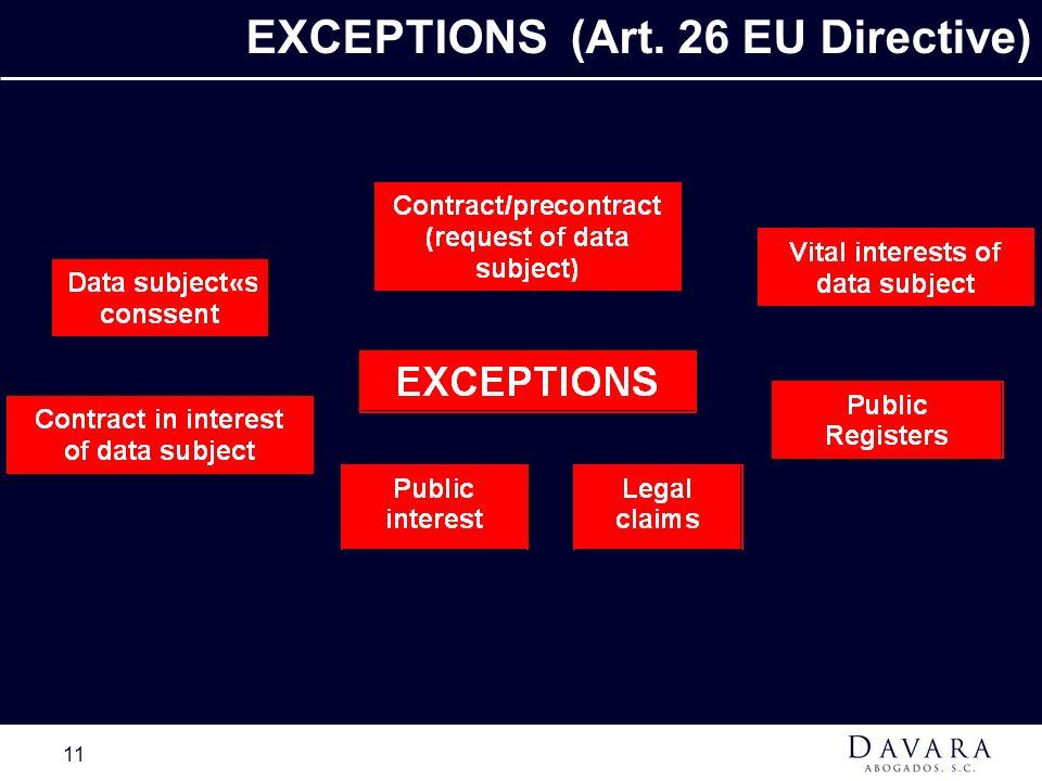 11 EXCEPTIONS (Art. 26 EU Directive)