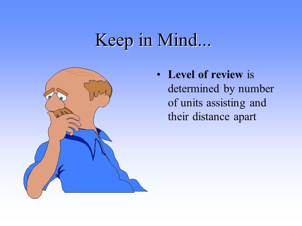 Keep in Mind... Keep in Mind...