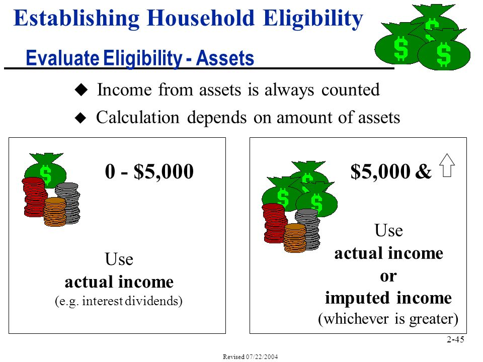 2-45 Revised 07/22/2004 u Income from assets is always counted u Calculation depends on amount of assets Use actual income (e.g.