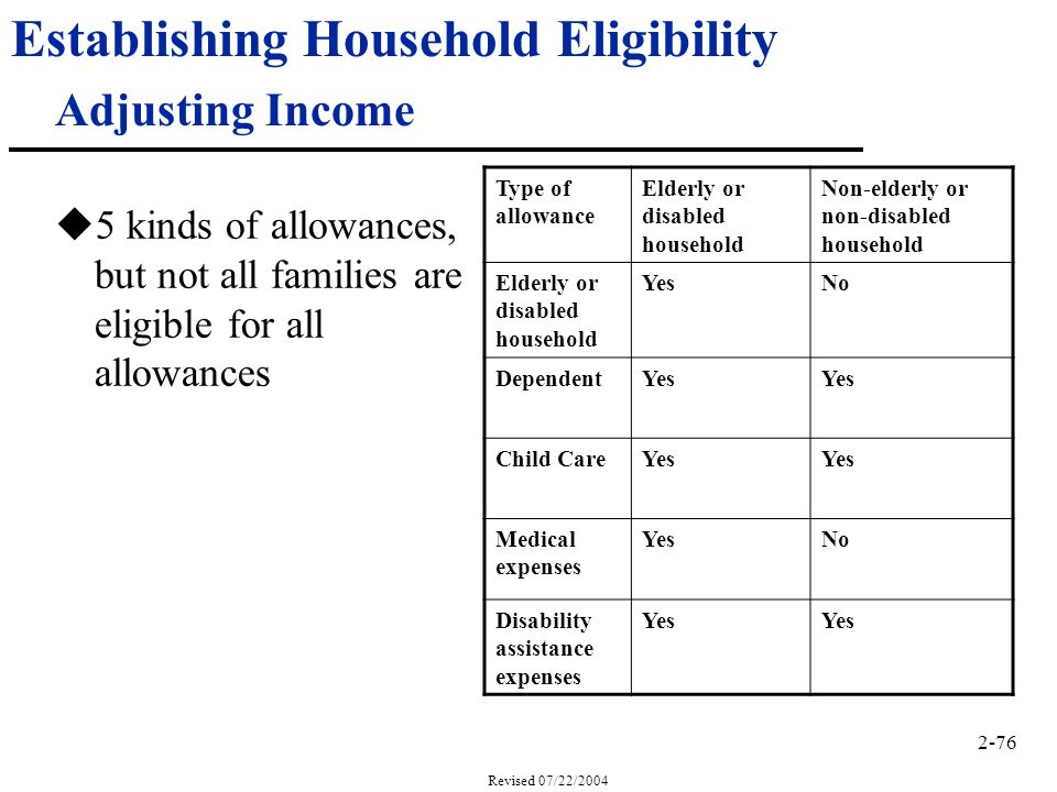 2-76 Revised 07/22/2004 Establishing Household Eligibility Adjusting Income u5 kinds of allowances, but not all families are eligible for all allowances Type of allowance Elderly or disabled household Non-elderly or non-disabled household Elderly or disabled household YesNo DependentYes Child CareYes Medical expenses YesNo Disability assistance expenses Yes