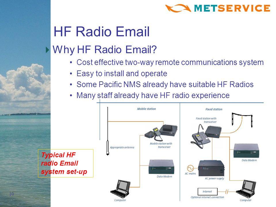 10 HF Radio Email Why HF Radio Email.