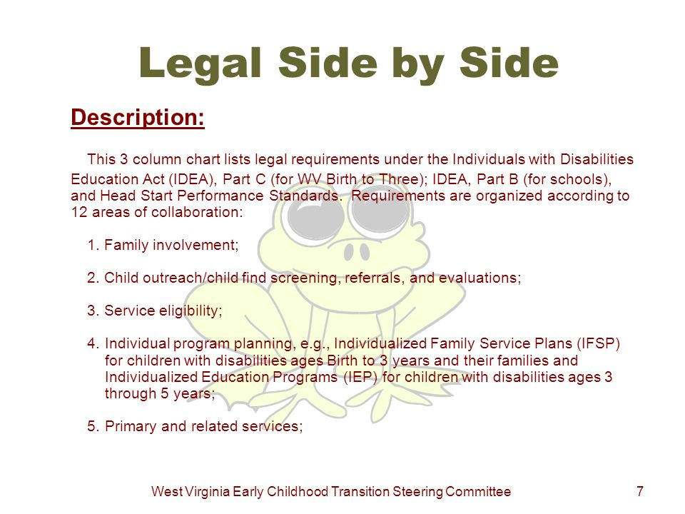 West Virginia Early Childhood Transition Steering Committee7 Legal Side by Side Description: This 3 column chart lists legal requirements under the In