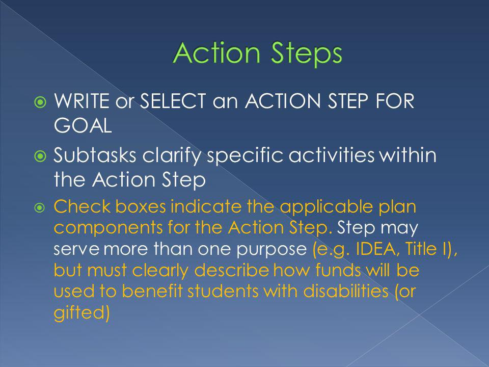 WRITE or SELECT an ACTION STEP FOR GOAL Subtasks clarify specific activities within the Action Step Check boxes indicate the applicable plan components for the Action Step.