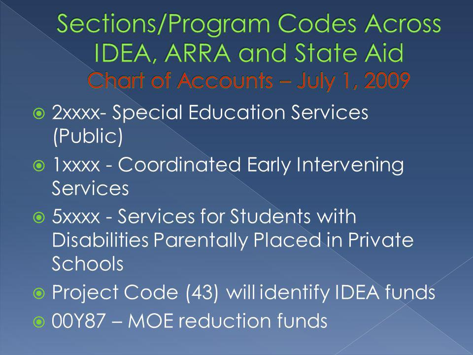 2xxxx- Special Education Services (Public) 1xxxx - Coordinated Early Intervening Services 5xxxx - Services for Students with Disabilities Parentally Placed in Private Schools Project Code (43) will identify IDEA funds 00Y87 – MOE reduction funds