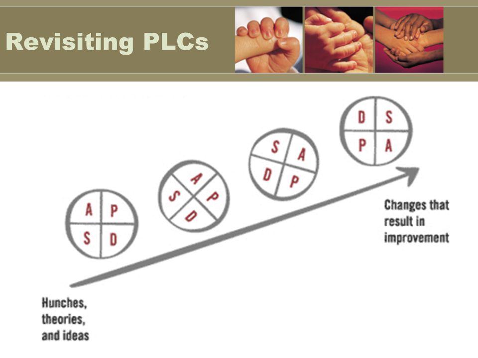 Revisiting PLCs