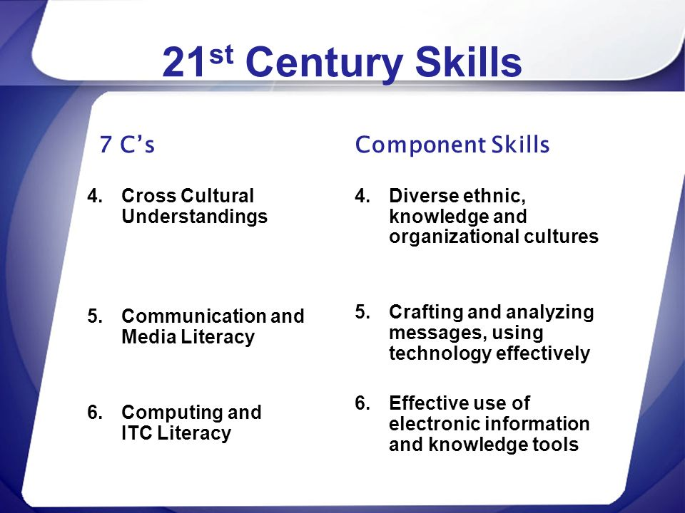 21 st Century Skills 7 Cs 4.Cross Cultural Understandings 5.Communication and Media Literacy 6.Computing and ITC Literacy Component Skills 4.Diverse e