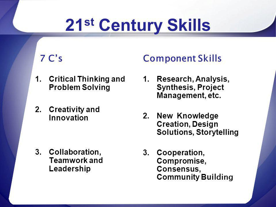 21 st Century Skills 7 Cs 1.Critical Thinking and Problem Solving 2.Creativity and Innovation 3.Collaboration, Teamwork and Leadership Component Skill