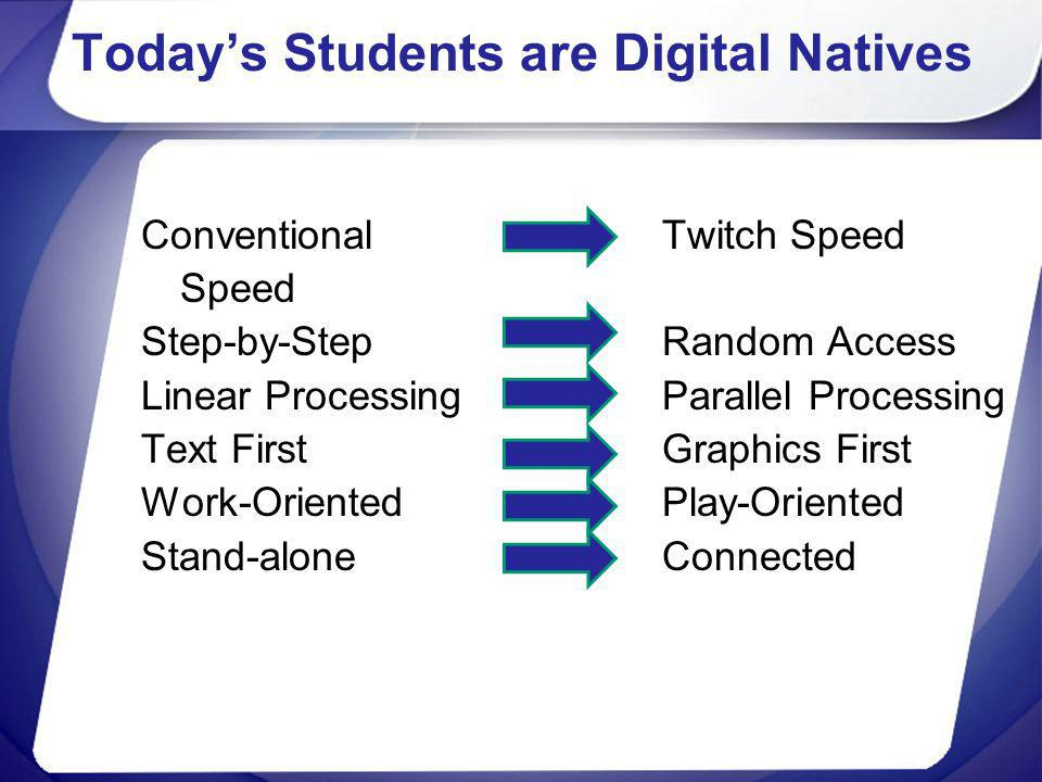 Todays Students are Digital Natives Conventional Twitch Speed Speed Step-by-Step Random Access Linear ProcessingParallel Processing Text FirstGraphics