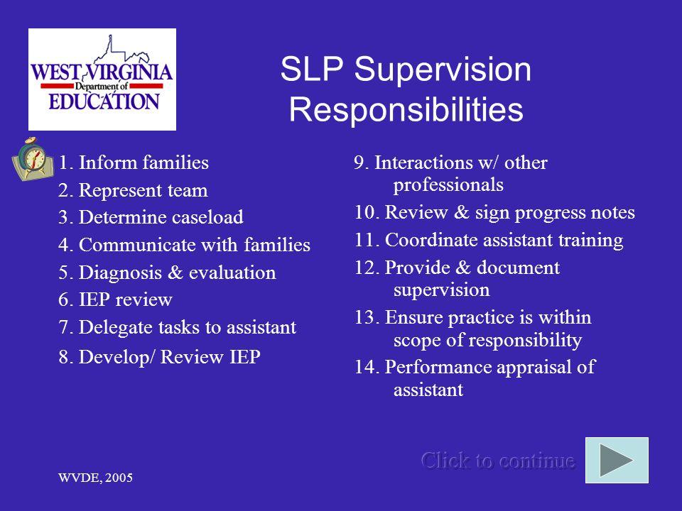 WVDE, 2005 SLP Supervision Responsibilities 1. Inform families 2.
