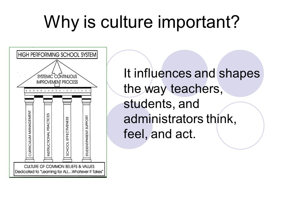 Culture A complex pattern of norms, attitudes, beliefs, behaviors, values, ceremonies, traditions, and myths that are deeply ingrained in the very cor