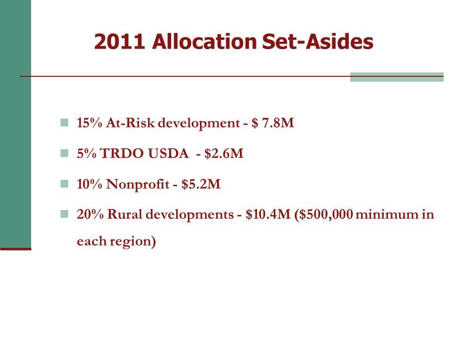 15% At-Risk development - $ 7.8M 5% TRDO USDA - $2.6M 10% Nonprofit - $5.2M 20% Rural developments - $10.4M ($500,000 minimum in each region) 2011 All