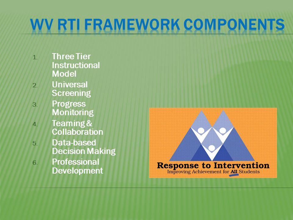 1. Three Tier Instructional Model 2. Universal Screening 3.