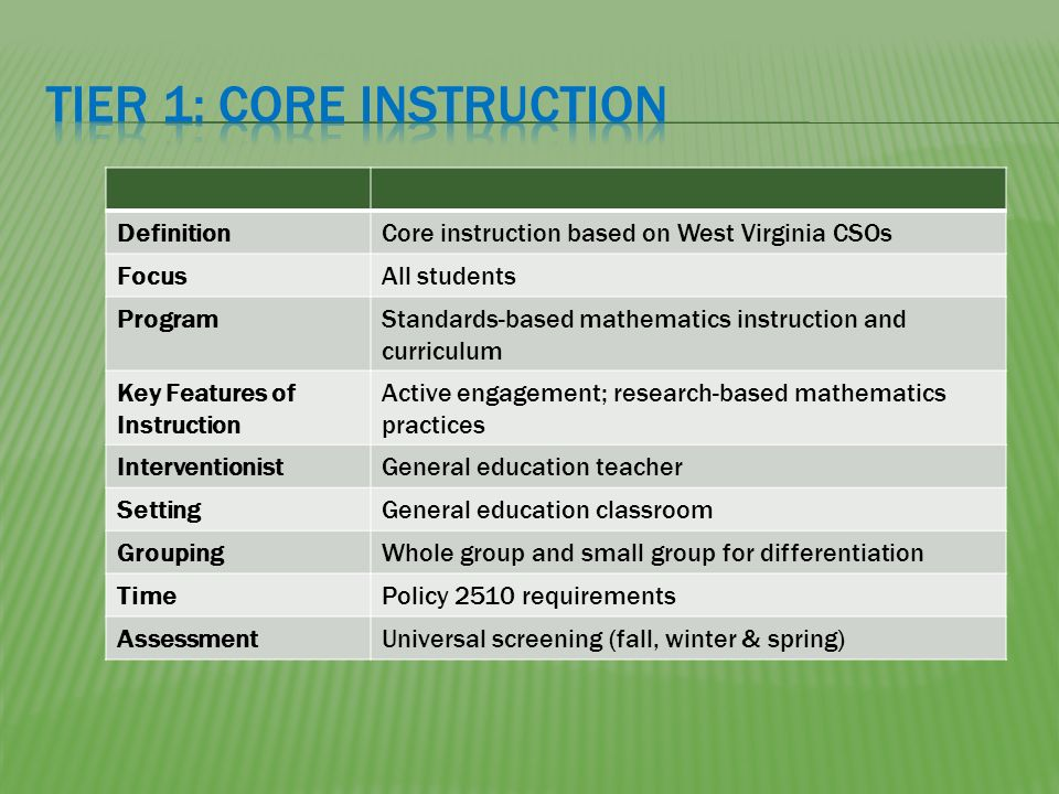DefinitionCore instruction based on West Virginia CSOs FocusAll students ProgramStandards-based mathematics instruction and curriculum Key Features of Instruction Active engagement; research-based mathematics practices InterventionistGeneral education teacher SettingGeneral education classroom GroupingWhole group and small group for differentiation TimePolicy 2510 requirements AssessmentUniversal screening (fall, winter & spring)