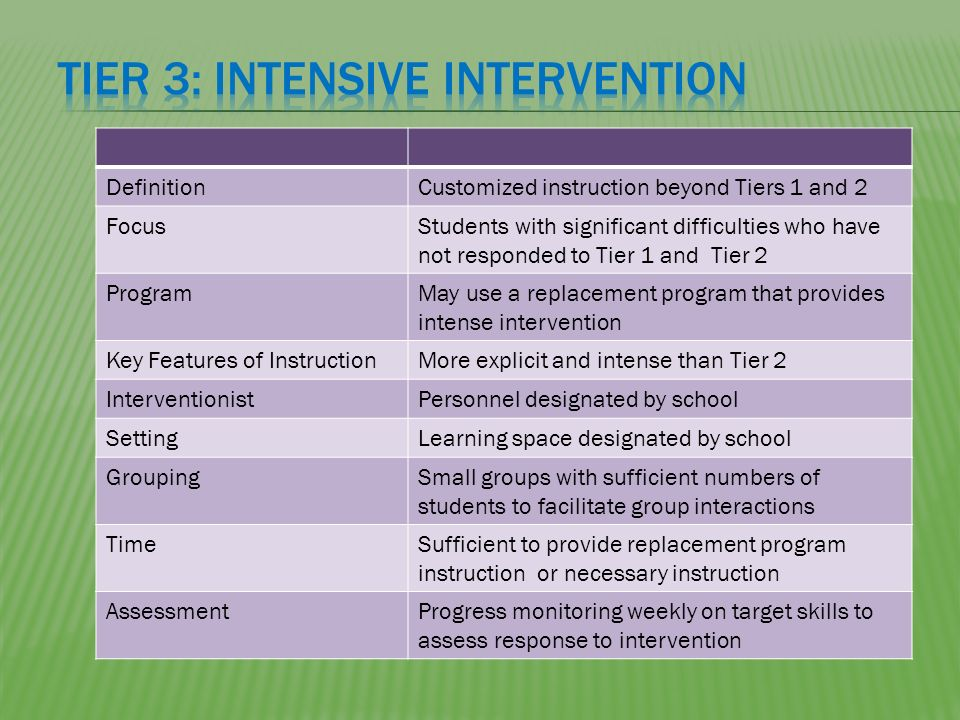 DefinitionCustomized instruction beyond Tiers 1 and 2 FocusStudents with significant difficulties who have not responded to Tier 1 and Tier 2 ProgramMay use a replacement program that provides intense intervention Key Features of InstructionMore explicit and intense than Tier 2 InterventionistPersonnel designated by school SettingLearning space designated by school GroupingSmall groups with sufficient numbers of students to facilitate group interactions TimeSufficient to provide replacement program instruction or necessary instruction AssessmentProgress monitoring weekly on target skills to assess response to intervention