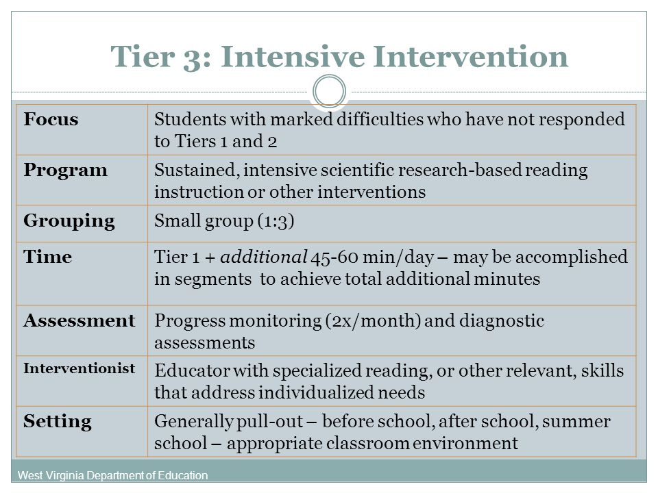 Tier 3: Intensive Intervention West Virginia Department of Education FocusStudents with marked difficulties who have not responded to Tiers 1 and 2 Pr