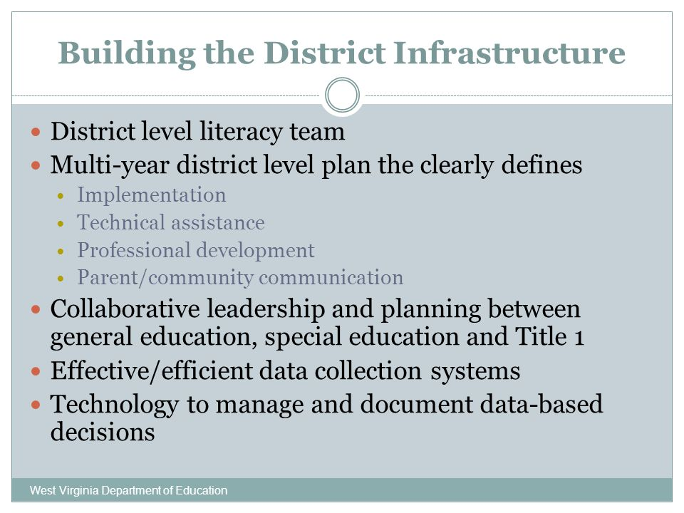 Building the District Infrastructure West Virginia Department of Education District level literacy team Multi-year district level plan the clearly def