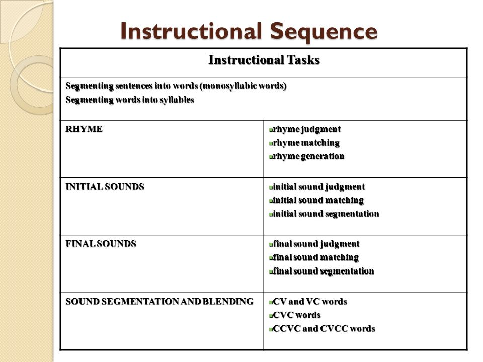 Instructional Sequence Instructional Tasks Segmenting sentences into words (monosyllabic words) Segmenting words into syllables RHYME rhyme judgment r
