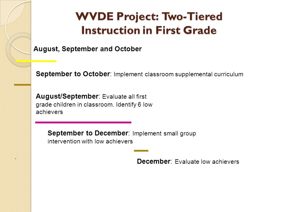 WVDE Project: Two-Tiered Instruction in First Grade September to October: Implement classroom supplemental curriculum August/September: Evaluate all f