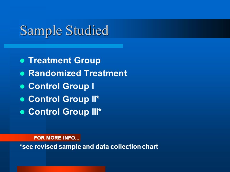 Sample Studied Treatment Group Randomized Treatment Control Group I Control Group II* Control Group III* FOR MORE INFO... *see revised sample and data