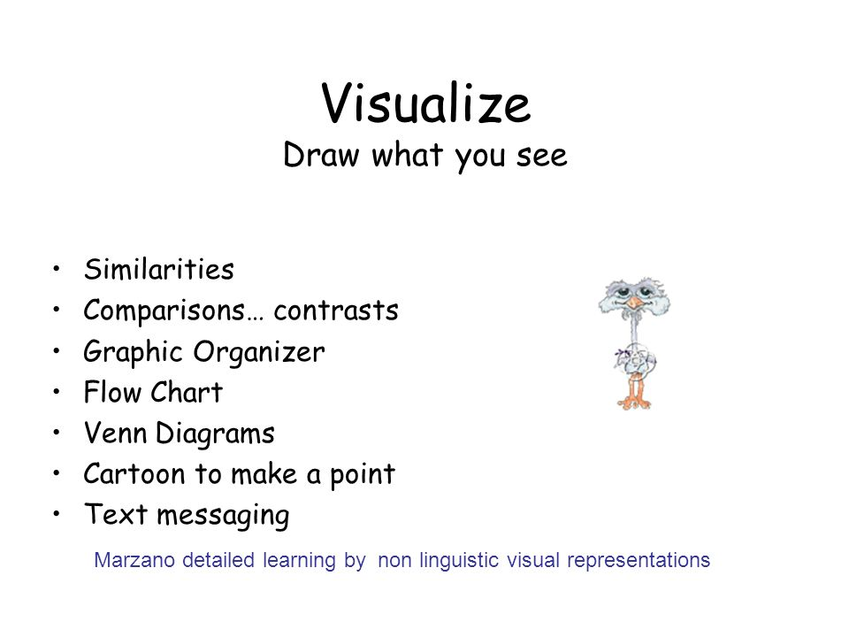 Visualize Draw what you see Similarities Comparisons… contrasts Graphic Organizer Flow Chart Venn Diagrams Cartoon to make a point Text messaging Marz