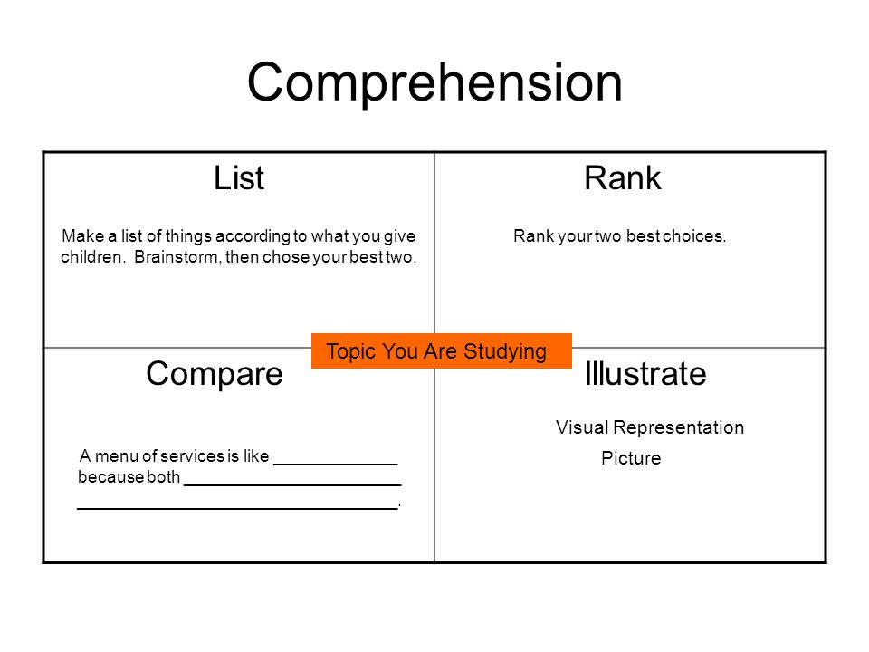 Comprehension List Make a list of things according to what you give children. Brainstorm, then chose your best two. Rank Rank your two best choices. C