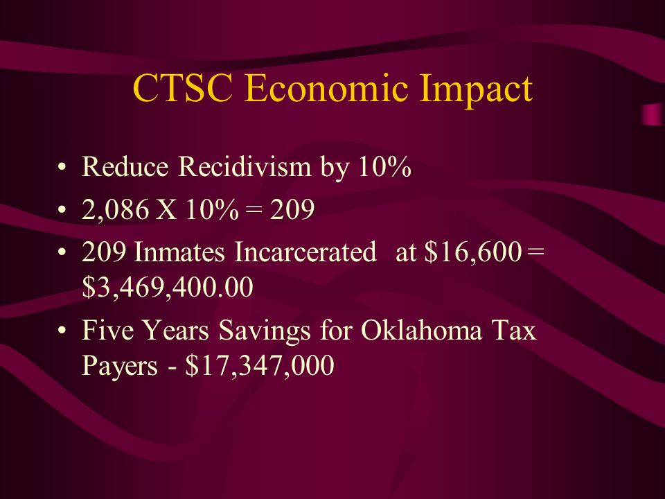 CTSC Economic Impact Reduce Recidivism by 10% 2,086 X 10% = 209 209 Inmates Incarcerated at $16,600 = $3,469,400.00 Five Years Savings for Oklahoma Ta