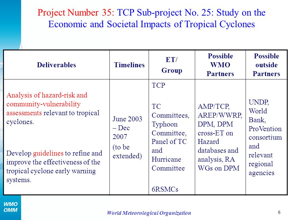 7 World Meteorological Organization Project Number 37: TCP Sub-project No.