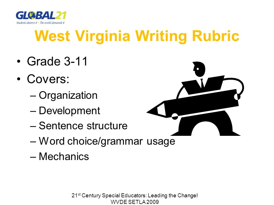 West Virginia Writing Rubric Grade 3-11 Covers: –Organization –Development –Sentence structure –Word choice/grammar usage –Mechanics 21 st Century Spe