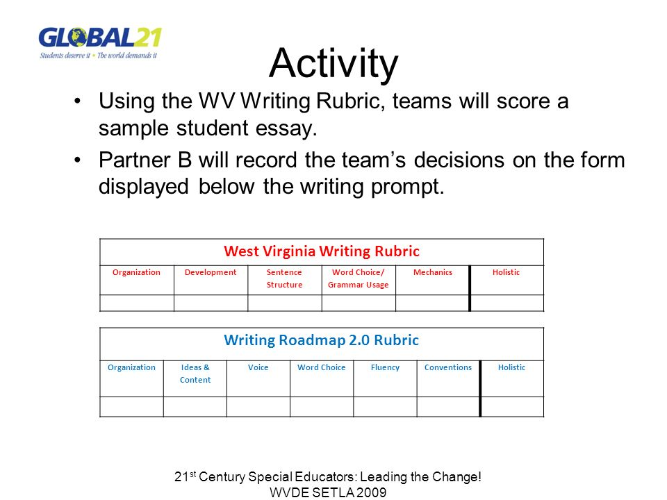Activity Using the WV Writing Rubric, teams will score a sample student essay.