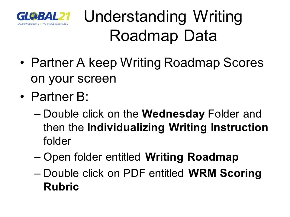 Understanding Writing Roadmap Data Partner A keep Writing Roadmap Scores on your screen Partner B: –Double click on the Wednesday Folder and then the Individualizing Writing Instruction folder –Open folder entitled Writing Roadmap –Double click on PDF entitled WRM Scoring Rubric