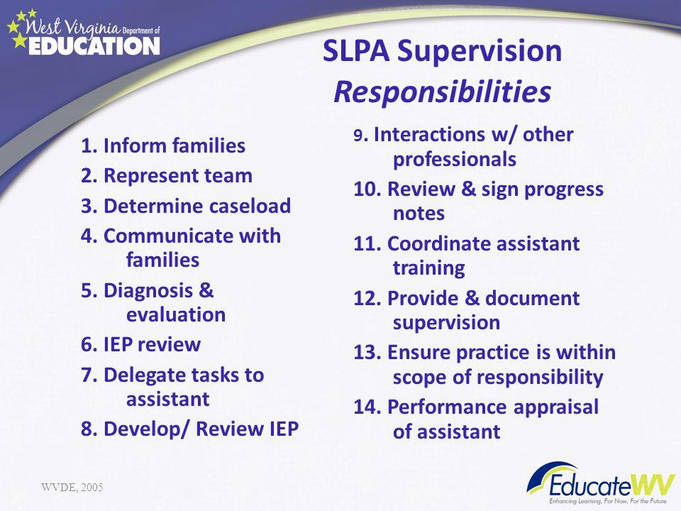 SLPA Supervision Responsibilities 1. Inform families 2. Represent team 3. Determine caseload 4. Communicate with families 5. Diagnosis & evaluation 6.