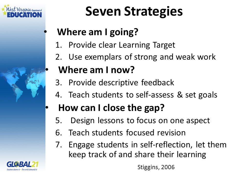 Seven Strategies Where am I going? 1.Provide clear Learning Target 2.Use exemplars of strong and weak work Where am I now? 3.Provide descriptive feedb