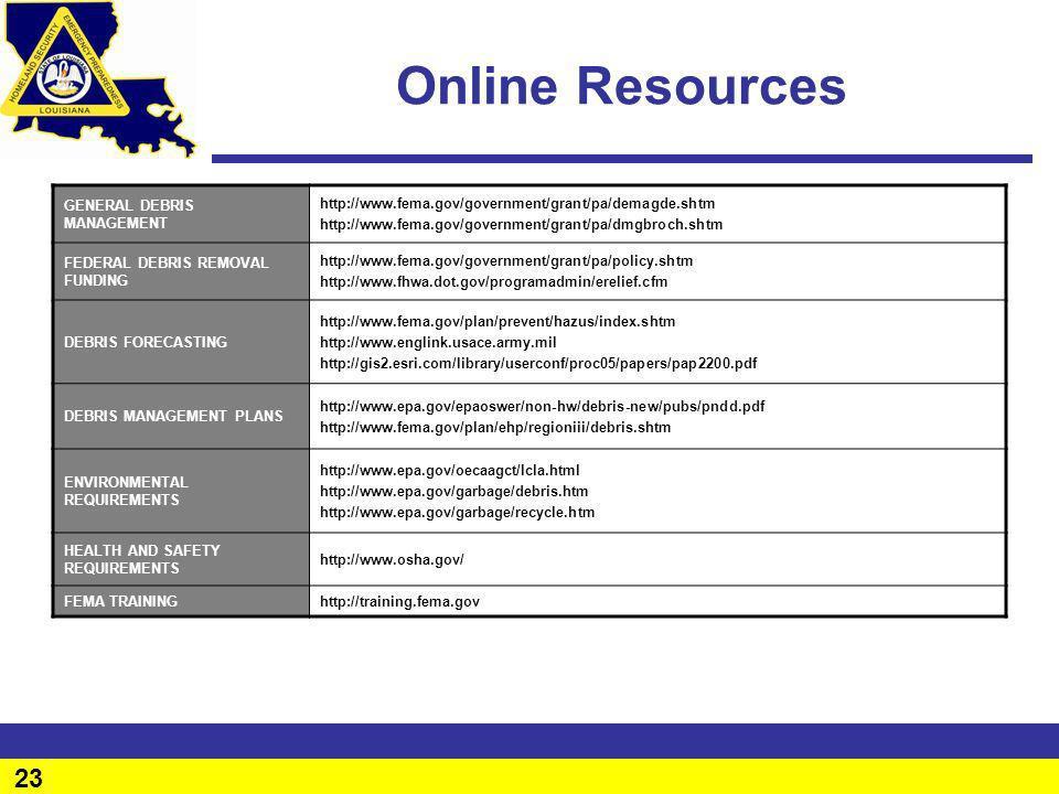 23 Online Resources GENERAL DEBRIS MANAGEMENT http://www.fema.gov/government/grant/pa/demagde.shtm http://www.fema.gov/government/grant/pa/dmgbroch.sh