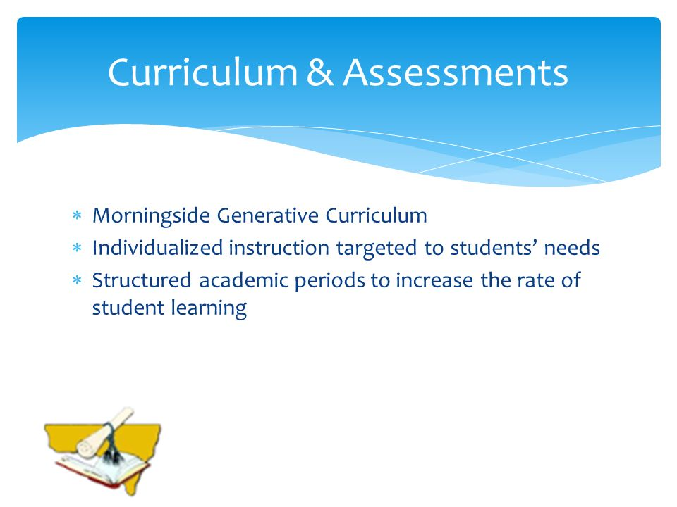 Morningside Generative Curriculum Individualized instruction targeted to students needs Structured academic periods to increase the rate of student learning Curriculum & Assessments