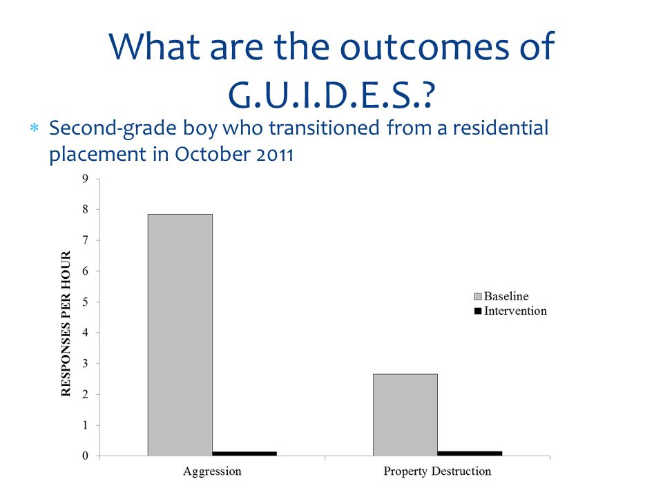 Second-grade boy who transitioned from a residential placement in October 2011 What are the outcomes of G.U.I.D.E.S.?