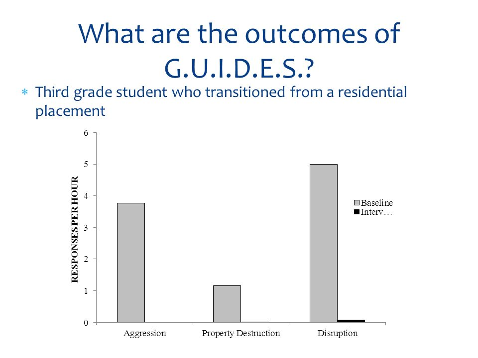 Third grade student who transitioned from a residential placement What are the outcomes of G.U.I.D.E.S.?