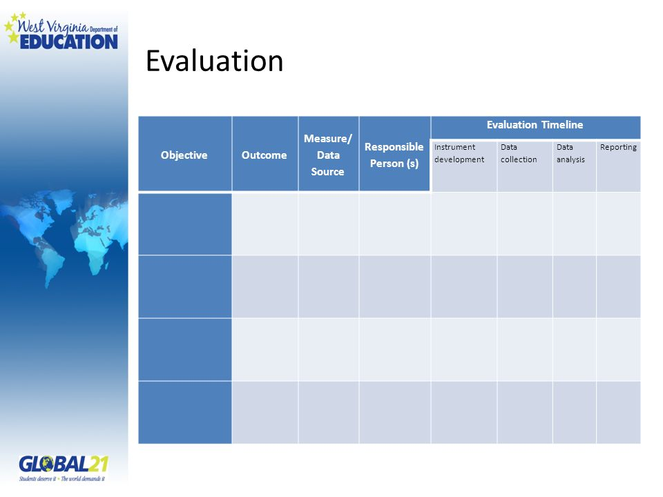 Evaluation ObjectiveOutcome Measure/ Data Source Responsible Person (s) Evaluation Timeline Instrument development Data collection Data analysis Reporting