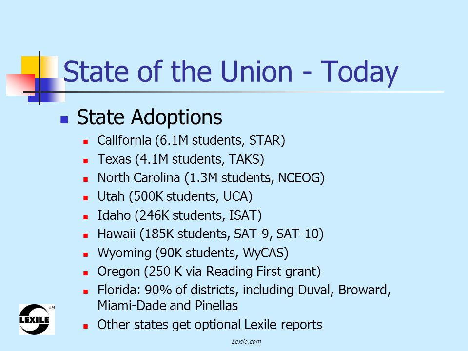 Lexile.com State Adoptions California (6.1M students, STAR) Texas (4.1M students, TAKS) North Carolina (1.3M students, NCEOG) Utah (500K students, UCA) Idaho (246K students, ISAT) Hawaii (185K students, SAT-9, SAT-10) Wyoming (90K students, WyCAS) Oregon (250 K via Reading First grant) Florida: 90% of districts, including Duval, Broward, Miami-Dade and Pinellas Other states get optional Lexile reports State of the Union - Today