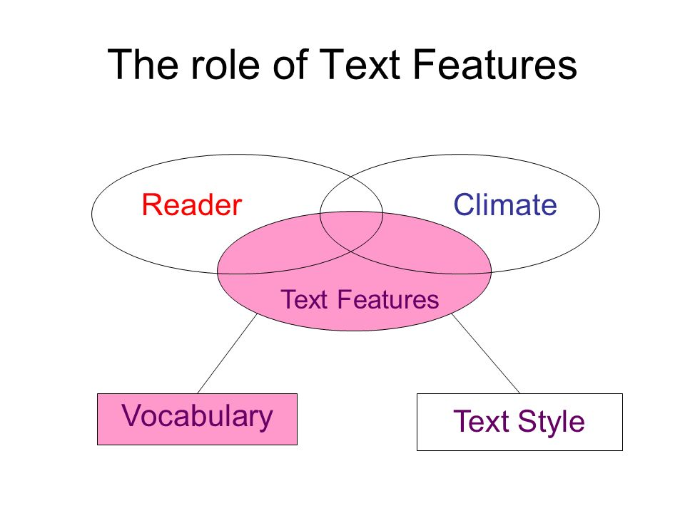 The role of Text Features ReaderClimate Text Features Vocabulary Text Style